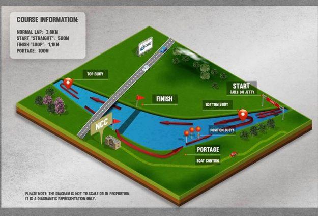 SA kayak marathon course